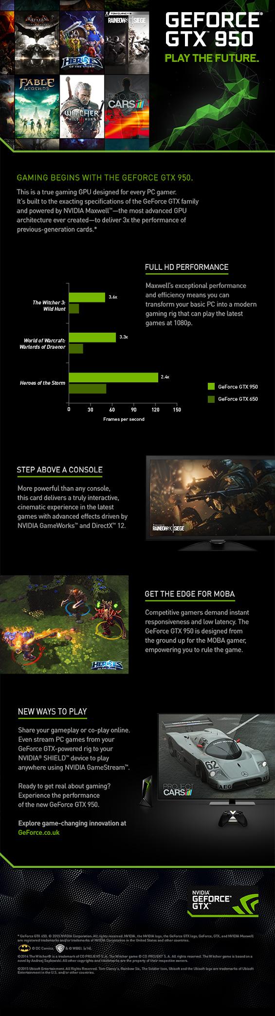 Nvidia GTX 950 2GB Information