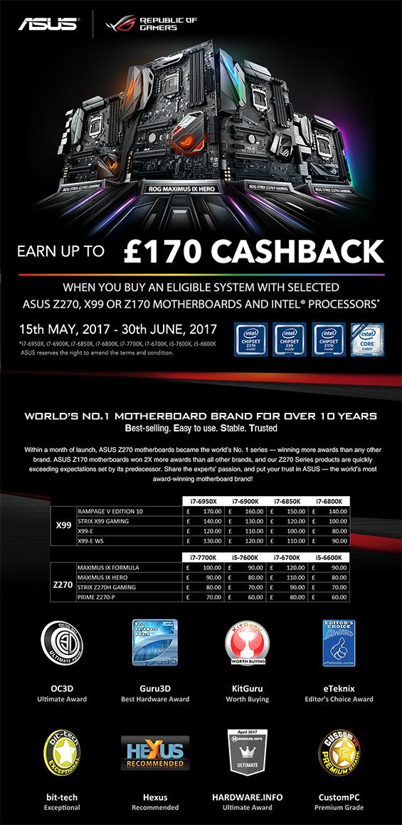 UKGC cashback promotion