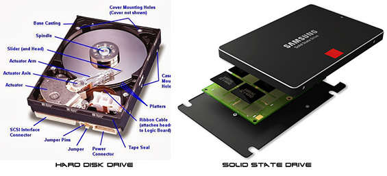 A comparison between a HDD and SSD