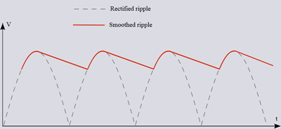 Regulated current via a coil