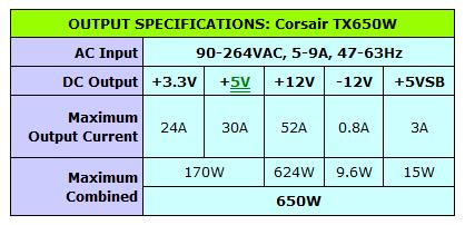 A Corsair TX 650 Spec