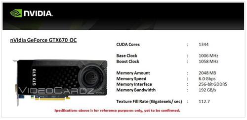The OC Nvidia GTX 670