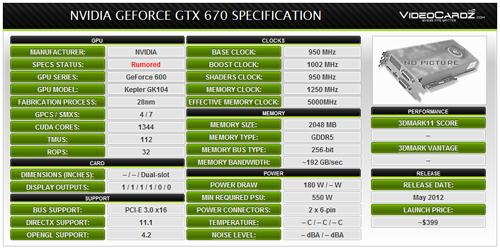 The standard Nvidia GTX 670